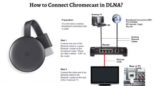 Chromecast dlna
